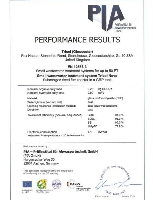 Tricel Novo (Certificate)